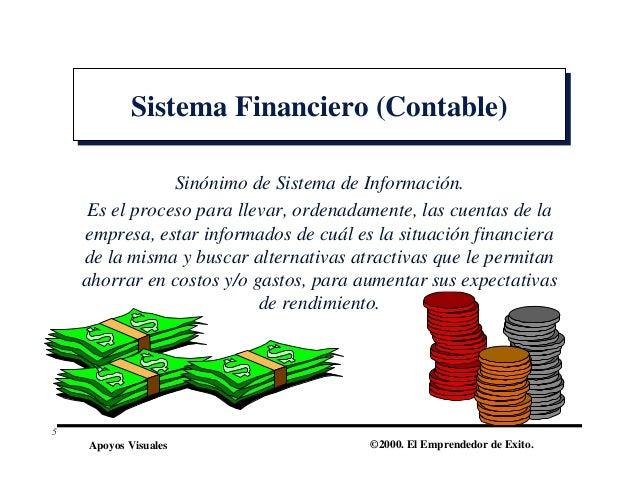 Apoyos Visuales ©2000. El Emprendedor de Exito. Sistema Financiero (Contable)Sistema Financiero (Contable) Sinónimo de Sis...