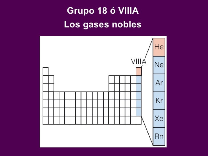 Cap 5 propiedadesperiodicasdeloselementos grupo 18 viiia los gases nobles urtaz Choice Image