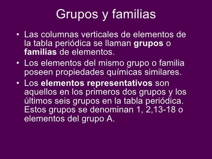 grupos y familias - Organizacion De La Tabla Periodica Por Grupos Familias Y Periodos