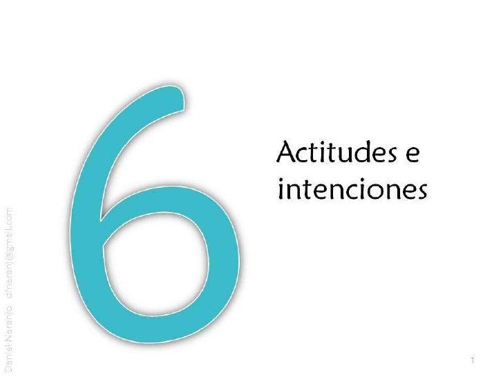 Actitudes e intenciones