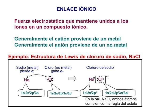 Cap 6 Enlace Químico