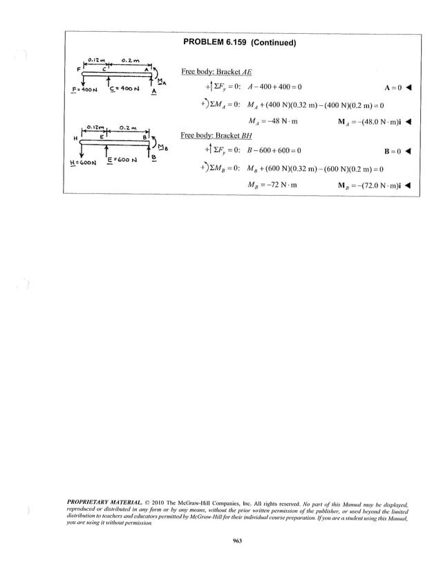 Capitulo 6 estatica solucionario Beer 9 edicion