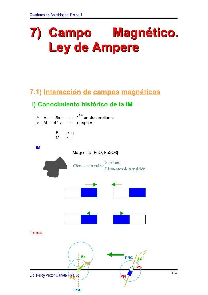 Cuaderno de Actividades: Física II7) Campo    Magnético.   Ley de Ampere7.1) Interacción de campos magnéticos i) Conocimie...