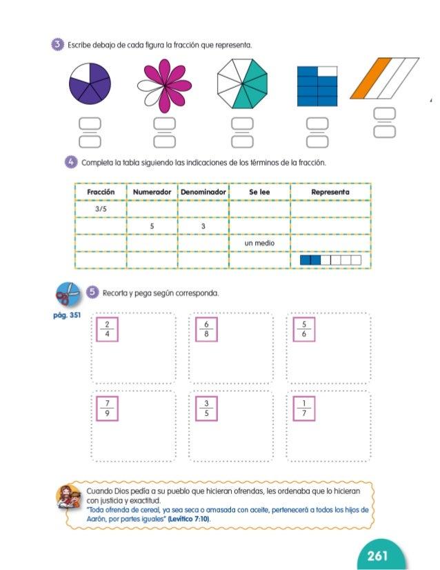 ÍCONO DE RECUERDA Doblé en 4 partes la hoja de papel ¿qué parte representa?