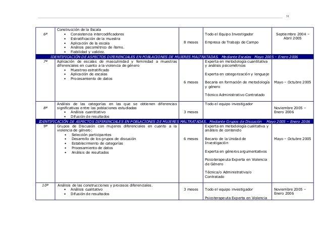 6ª Construcción de la Escala • Consistencia intercodificadores • Estratificación de la muestra • Aplicación de la escala •...