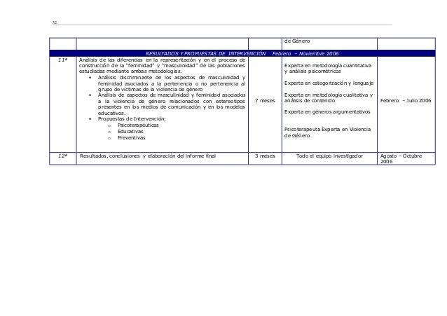 de Género RESULTADOS Y PROPUESTAS DE INTERVENCIÓN Febrero – Noviembre 2006 11ª Análisis de las diferencias en la represent...