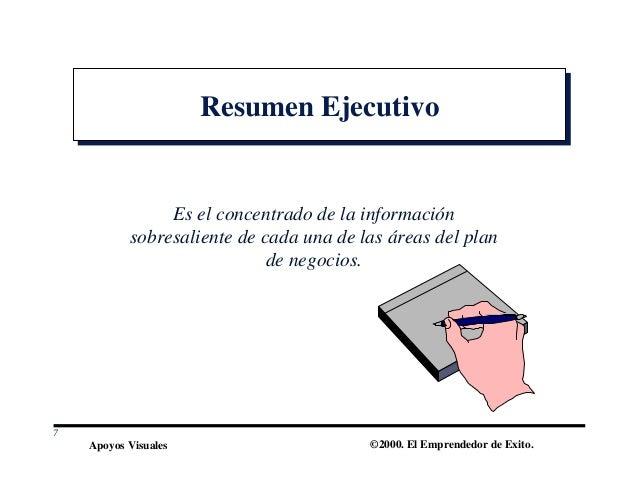 Apoyos Visuales ©2000. El Emprendedor de Exito. Resumen EjecutivoResumen Ejecutivo Es el concentrado de la información sob...