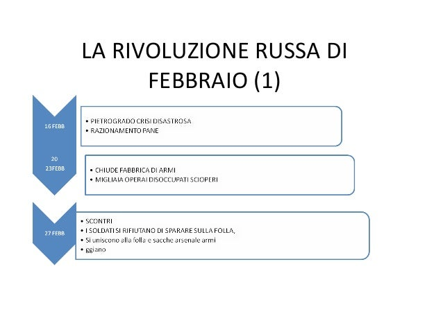LA RIVOLUZIONE RUSSA DI  FEBBRAIO (1)