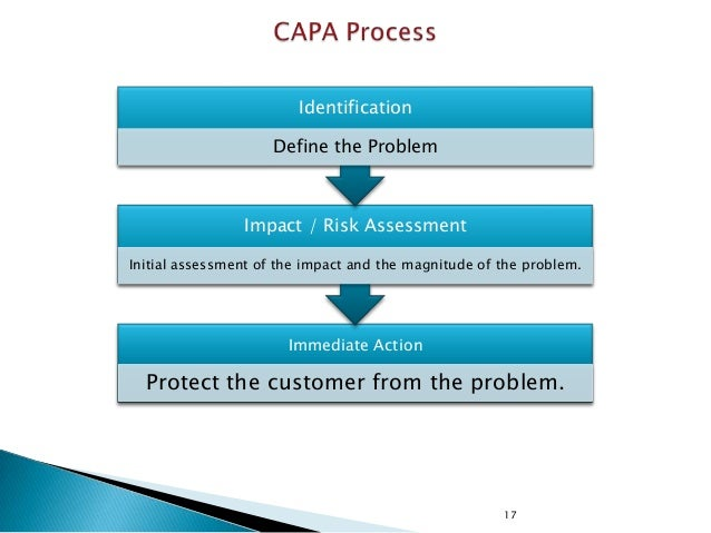 Identification Define the Problem  Impact / Risk Assessment Initial assessment of the impact and the magnitude of the prob...