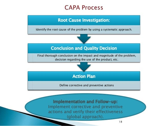 Root Cause Investigation: Identify the root cause of the problem by using a systematic approach.  Conclusion and Quality D...