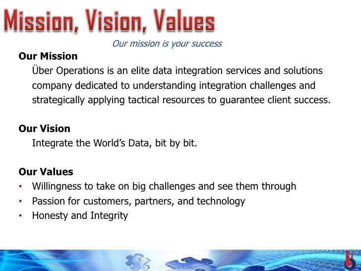 uber operations capabilities presentation