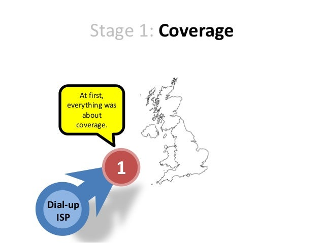 Stage 1: Coverage       At first,    everything was        about      coverage.                 1Dial-up  ISP