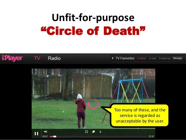 """Unfit-for-purpose""""Circle of Death""""             Too many of these, and the                service is regarded as           ..."""