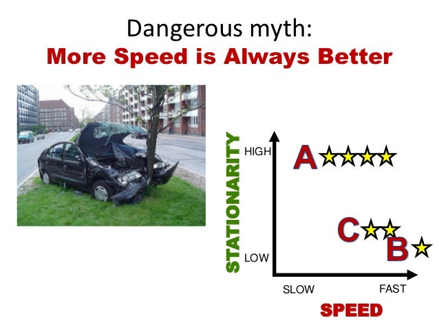 Dangerous myth:More Speed is Always Better             STATIONARITY                            HIGH                       ...