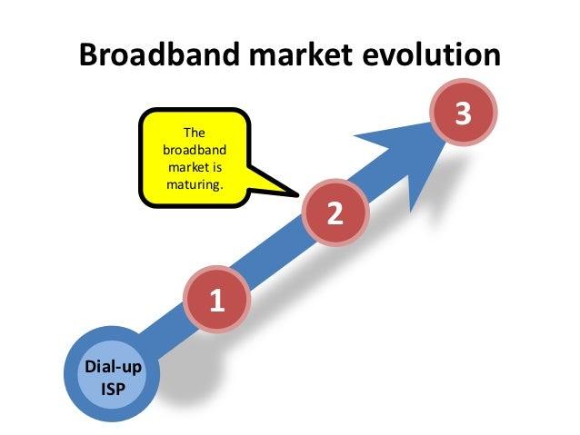 Broadband market evolution             The                           3          broadband           market is          mat...