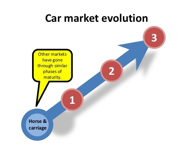 Car market evolution                              3   Other markets     have gone   through similar      phases of      ma...