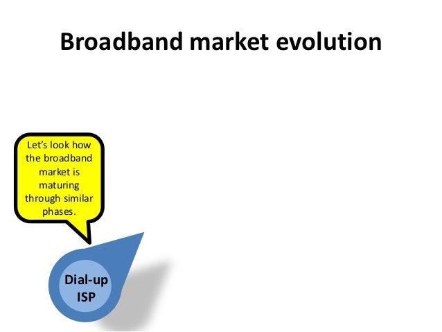 Broadband market evolution Let's look howthe broadband   market is   maturingthrough similar     phases.        Dial-up   ...