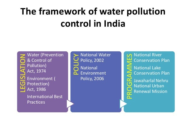 Capability traps in control of water pollution in india ...