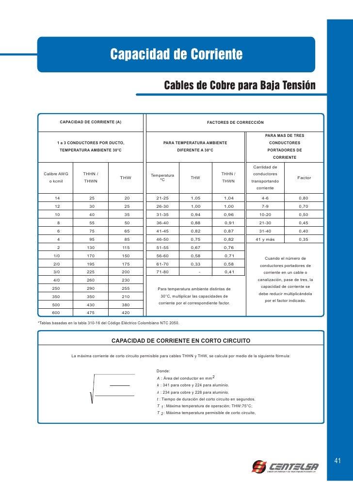 capacidad de corriente en cables