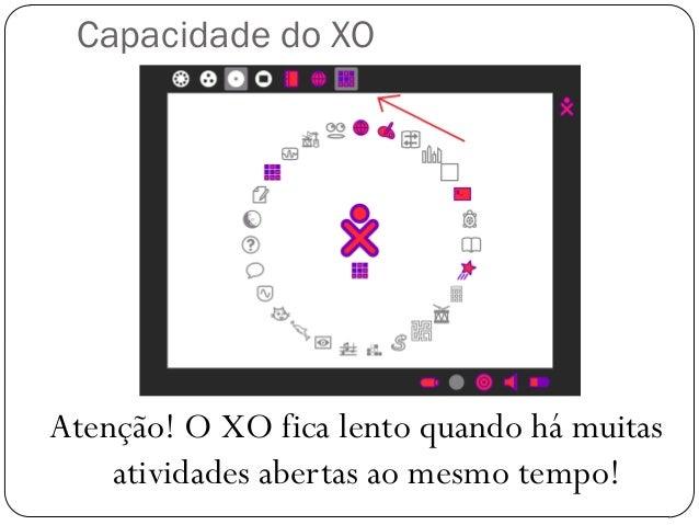 Capacidade do XO Atenção! O XO fica lento quando há muitas atividades abertas ao mesmo tempo!