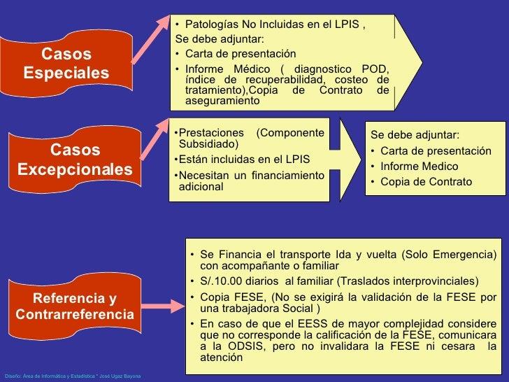 Casos Excepcionales <ul><li>Se debe adjuntar: </li></ul><ul><li>Carta de presentación </li></ul><ul><li>Informe Medico </l...