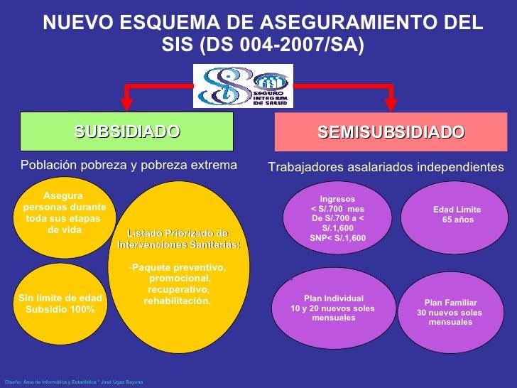 Listado Priorizado de  Intervenciones Sanitarias : - Paquete preventivo ,  promocional , recuperativo ,  rehabilitación . ...