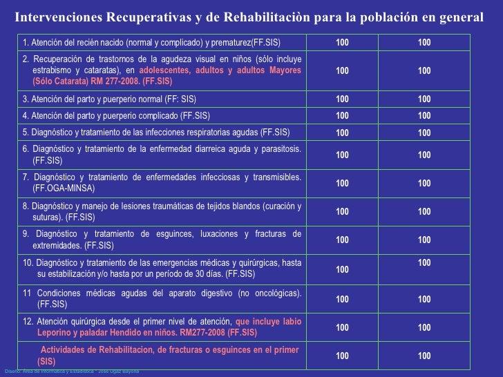 Intervenciones Recuperativas y de Rehabilitaciòn para la población en general 100 100 Actividades de Rehabilitacion, de fr...