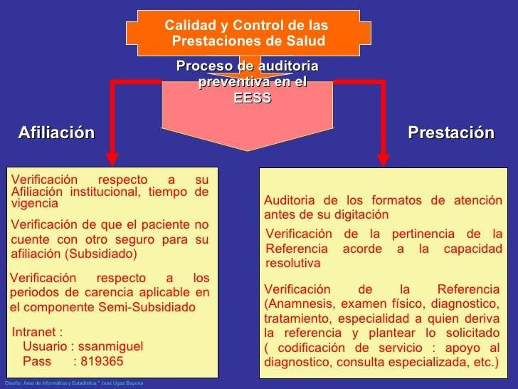 """Auditoria prestacional """" T odas las acciones relacionadas con las prestaciones a cargo del SIS constituyen materia auditab..."""