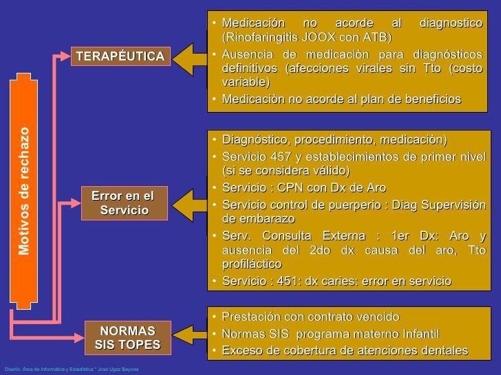 <ul><li>Medicación no acorde al diagnostico (Rinofaringitis JOOX con ATB) </li></ul><ul><li>Ausencia de medicaciòn para di...
