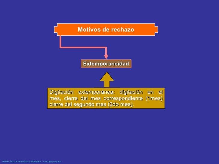 Digitación extemporánea: digitación en el mes, cierre del mes correspondiente (1mes) cierre del segundo mes (2do mes). Mot...