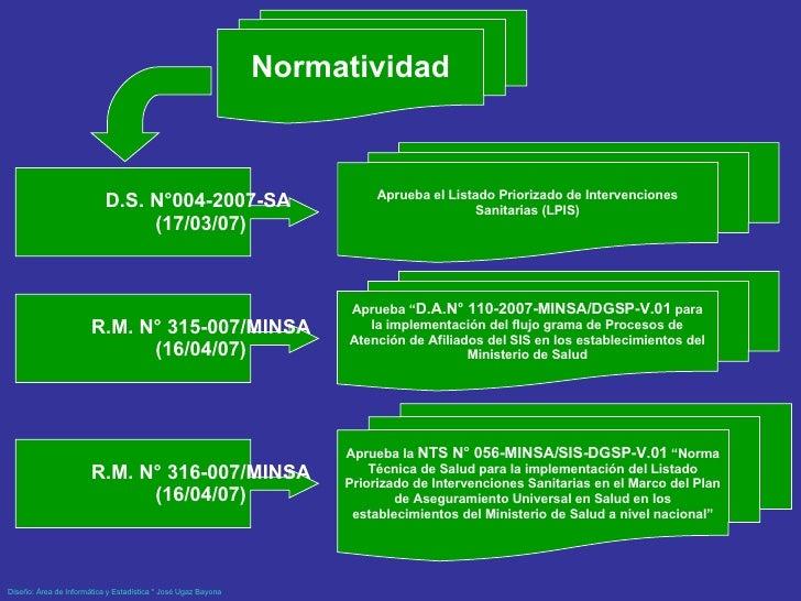Normatividad Aprueba el Listado Priorizado de Intervenciones Sanitarias (LPIS) D.S. N°004-2007-SA  (17/03/07) R.M. N° 315-...