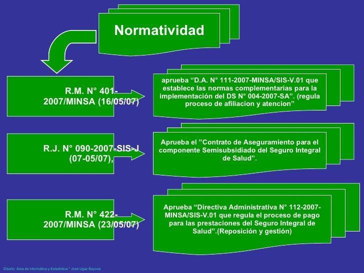 """Normatividad aprueba """"D.A. N° 111-2007-MINSA/SIS-V.01 que establece las normas complementarias para la implementación del ..."""