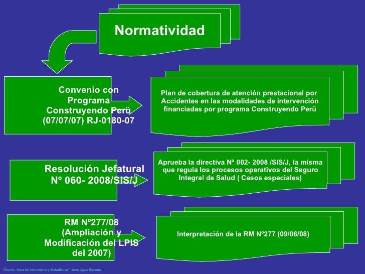 Normatividad Aprueba la directiva Nª 002- 2008 /SIS/J, la misma que regula los procesos operativos del Seguro Integral de ...