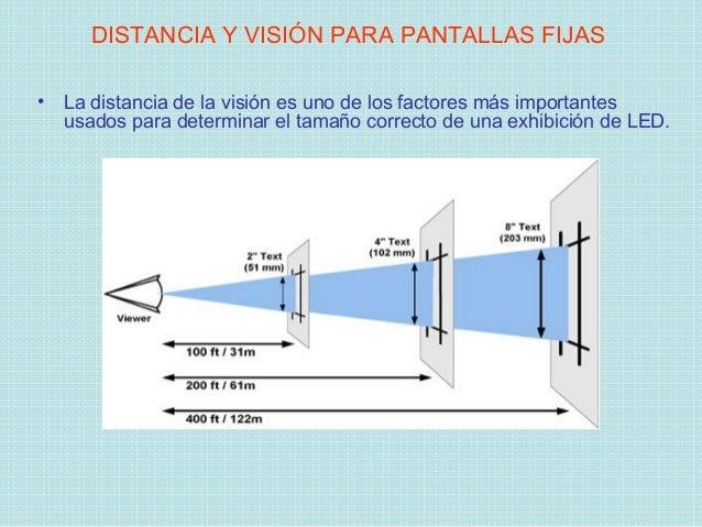 Capacitaci n led - Distancias recomendadas para ver tv led ...