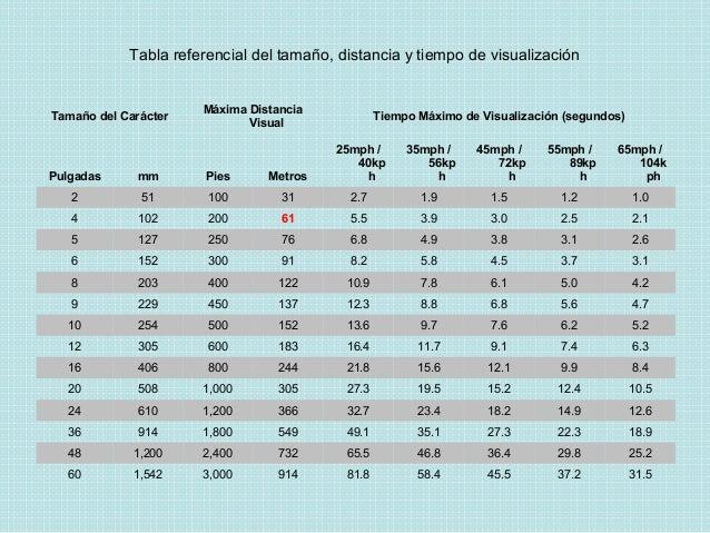 A Cuanto Equivale 6 Pies En Centimetros Vinnyoleo Vegetalinfo