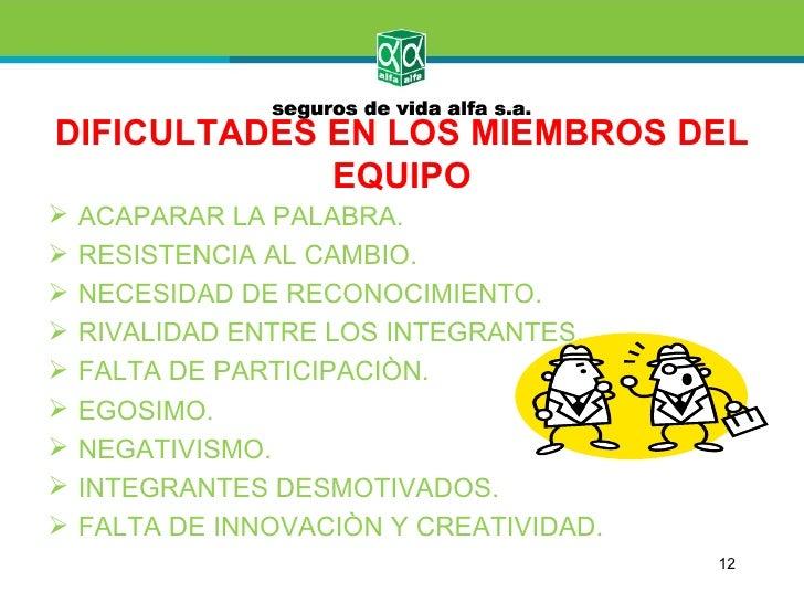 DIFICULTADES EN LOS MIEMBROS DEL             EQUIPO   ACAPARAR LA PALABRA.   RESISTENCIA AL CAMBIO.   NECESIDAD DE RECO...