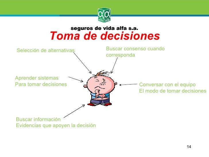 Toma de decisionesSelección de alternativas           Buscar consenso cuando                                    correspond...