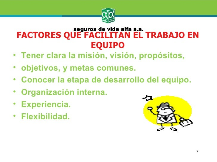 FACTORES QUE FACILITAN EL TRABAJO EN                    EQUIPO• Tener clara la misión, visión, propósitos,• objetivos, y m...