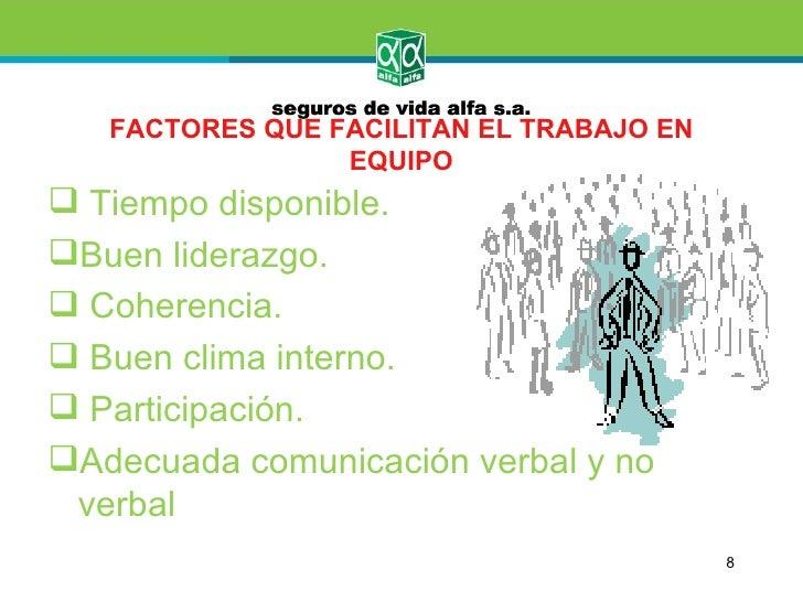 FACTORES QUE FACILITAN EL TRABAJO EN                 EQUIPO Tiempo disponible.Buen liderazgo. Coherencia. Buen clima i...