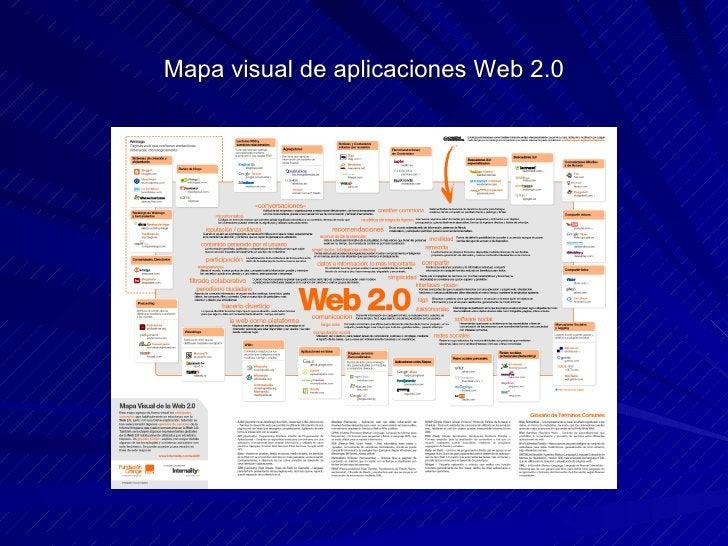Mapa visual de aplicaciones Web 2.0