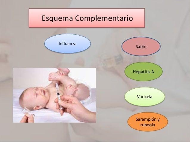 Capacitacion enf. 2015 vacunas(1)