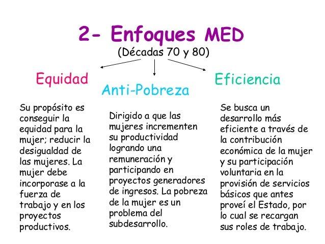 2- Enfoques MED (Décadas 70 y 80) Equidad Anti-Pobreza Eficiencia Su propósito es conseguir la equidad para la mujer; redu...