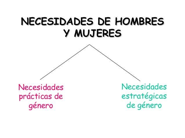 NECESIDADES DE HOMBRESNECESIDADES DE HOMBRES Y MUJERESY MUJERES Necesidades prácticas de género Necesidades estratégicas d...