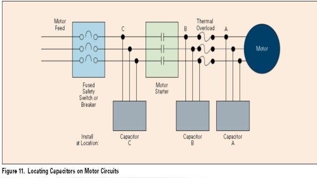 Capacitor bank and improvement of power factor on ac capacitor wiring diagram, power factor capacitor bank, air conditioner compressor wiring diagram, transformer bank wiring diagram,