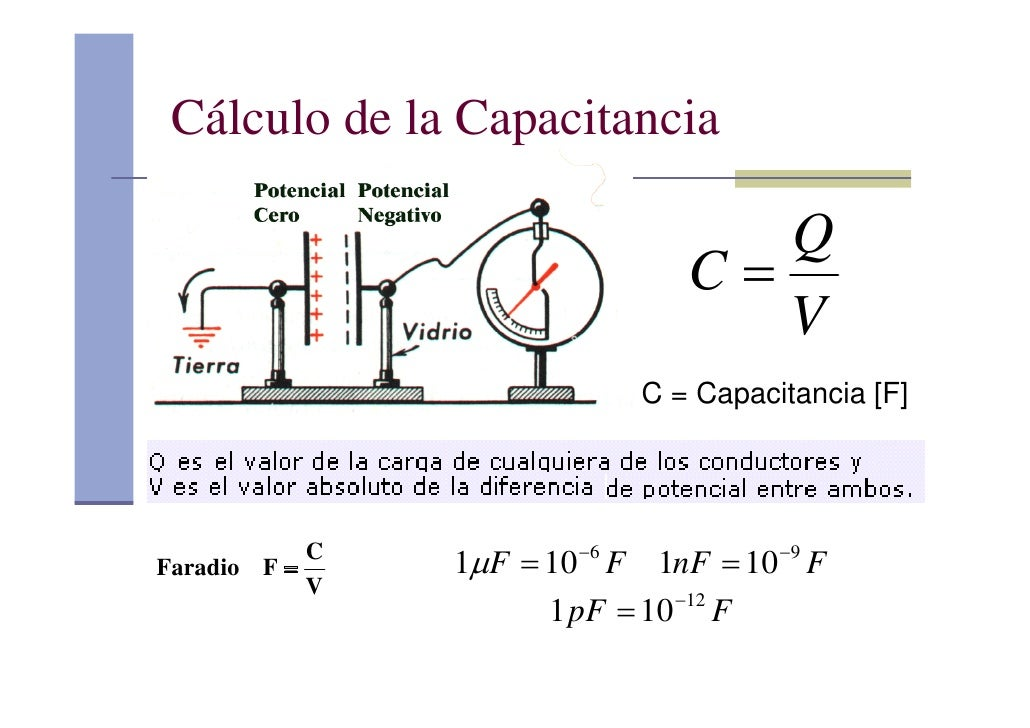 Capacitance in addition Watch further Dielec besides 5289143 also Capacitancia 13960452. on capacitor formula