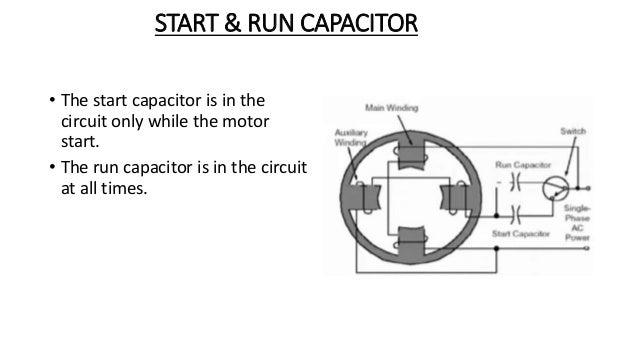capacitor motor 7 638?cb=1489923881 capacitor motor