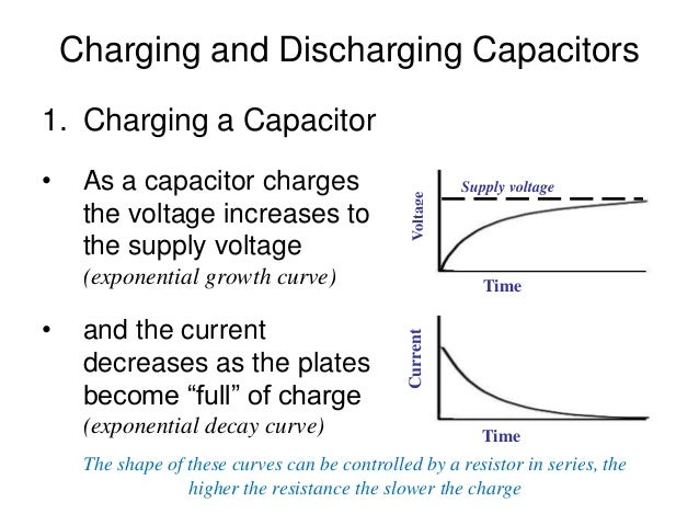 charging and discharging of capacitor experiment pdf
