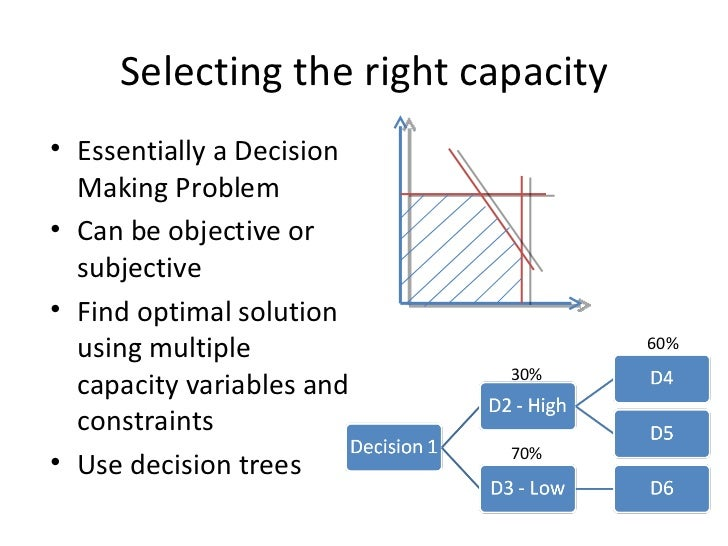 decision making capacity Research has shown that many clinicians lack formal training in evaluating medical decision-making capacity typically, patients who may lack capacity are evaluated.