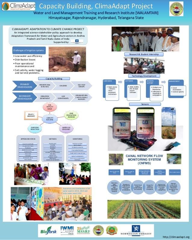 Capacity Building, ClimaAdapt Project Water and Land Management Training and Research Institute [WALAMTARI] Himayatsagar, ...