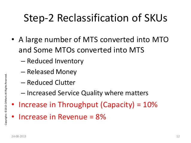 Copyrights©2013CVMark.AllRightsReserved. Step-2 Reclassification of SKUs • A large number of MTS converted into MTO and So...